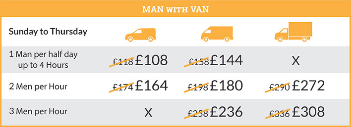 Man with Van Moving Services at Attractive Prices in NW3