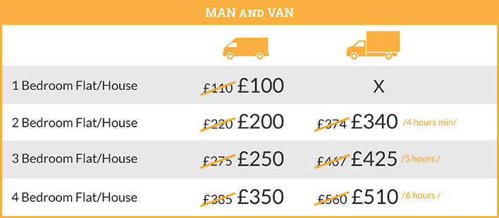 The Best Man and Van Services in Sutton at Amazing Prices