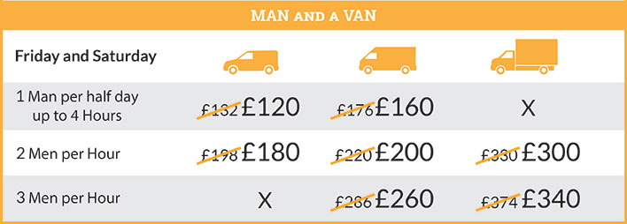 Man and a Van Relocation Services in Putney Great Discounts