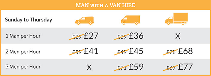 Man and a Van Relocation Services in South Kensington Great Discounts