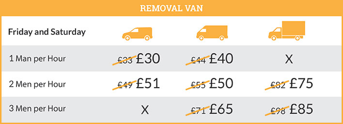 Hire Man with a Van in Bromley Common with Extra Discounts